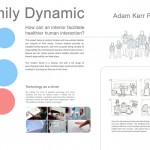 Thought process behind Family Dynamic by Adam Phillips