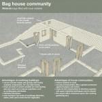 The Earthbag House Community House comprises seven room set around a central atrium © iLines www.jovoto.com/contests/300house/ideas/12132